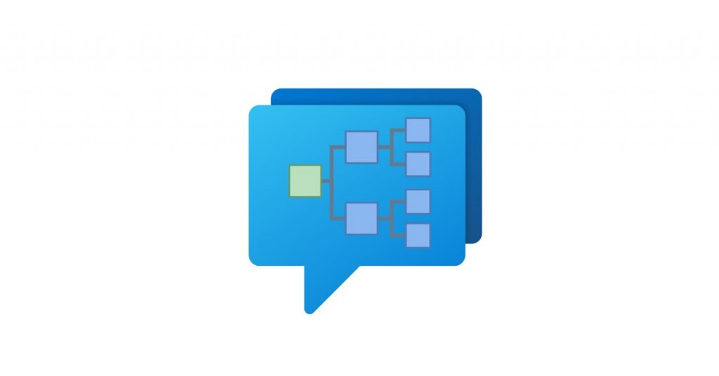 Live chat support process flow.